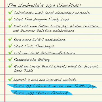 2014 Checklist